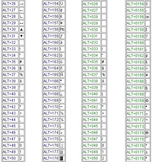 tabel huruf dan simbol code ascii